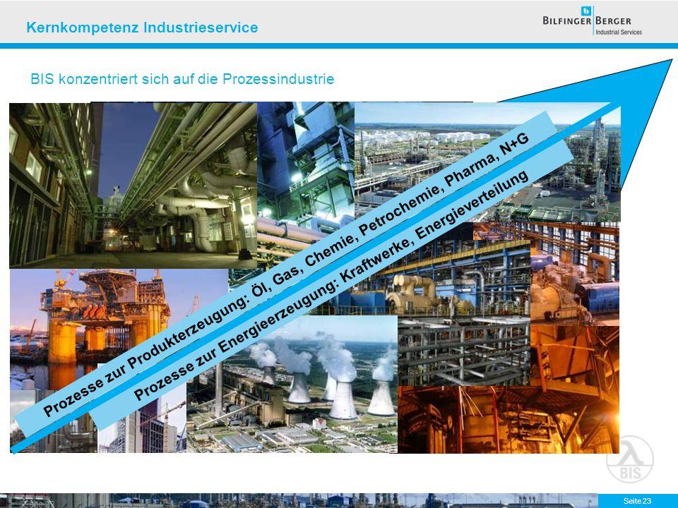 Kernkompetenz Industrieservice