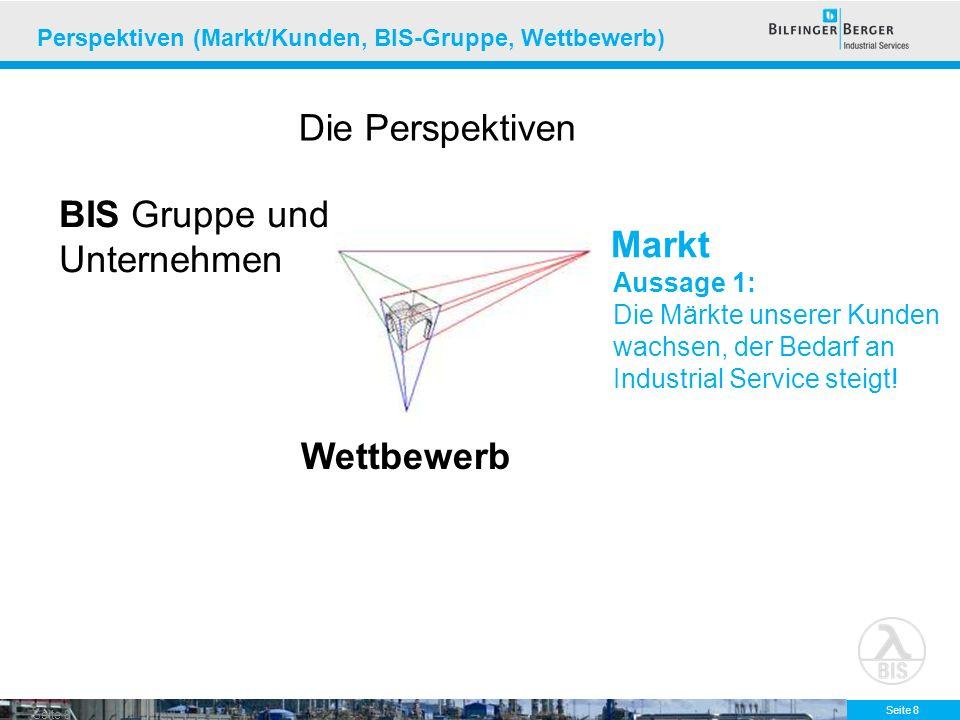Perspektiven (Markt/Kunden, BIS-Gruppe, Wettbewerb)