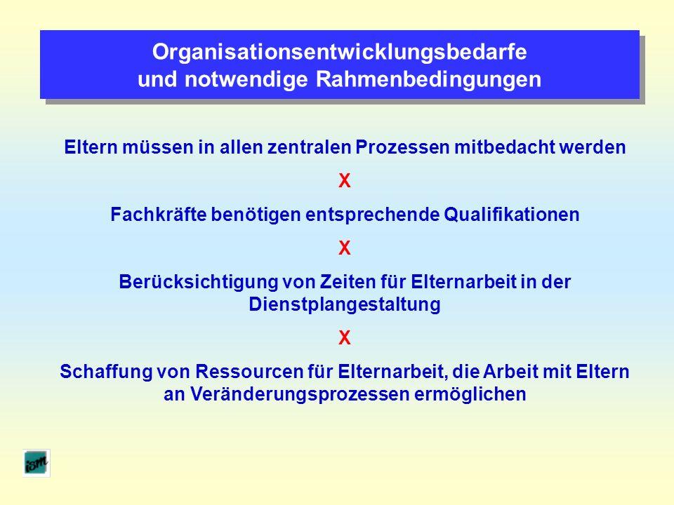 Organisationsentwicklungsbedarfe und notwendige Rahmenbedingungen