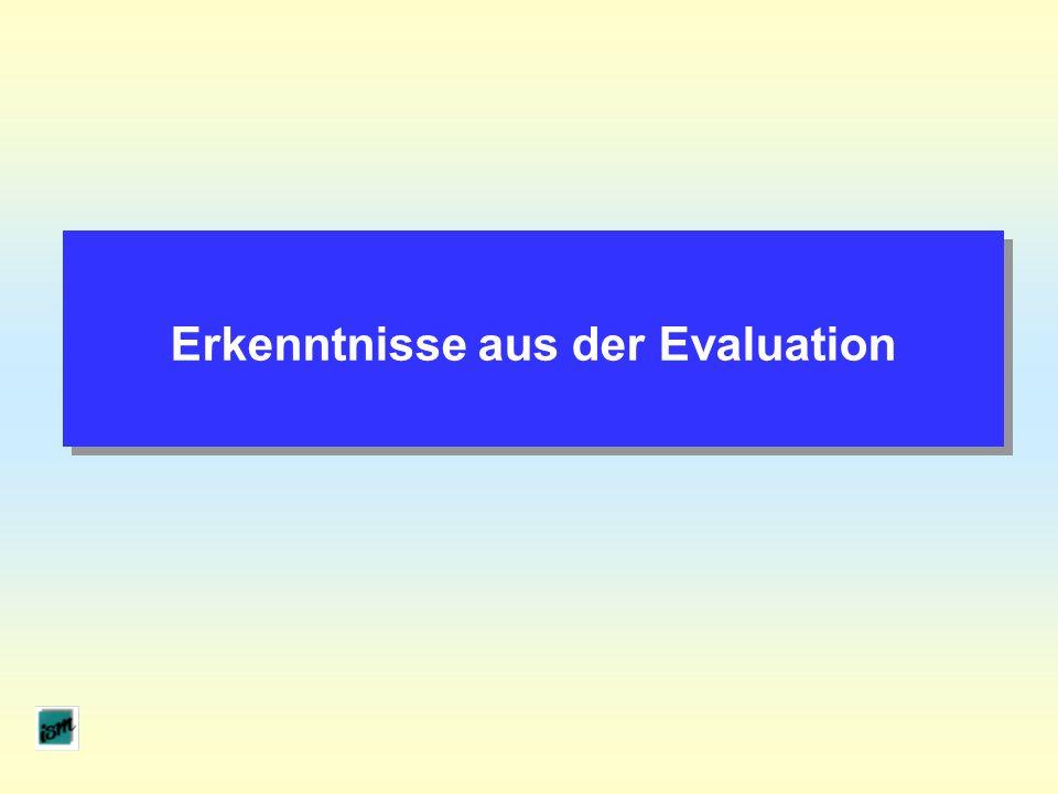 Erkenntnisse aus der Evaluation