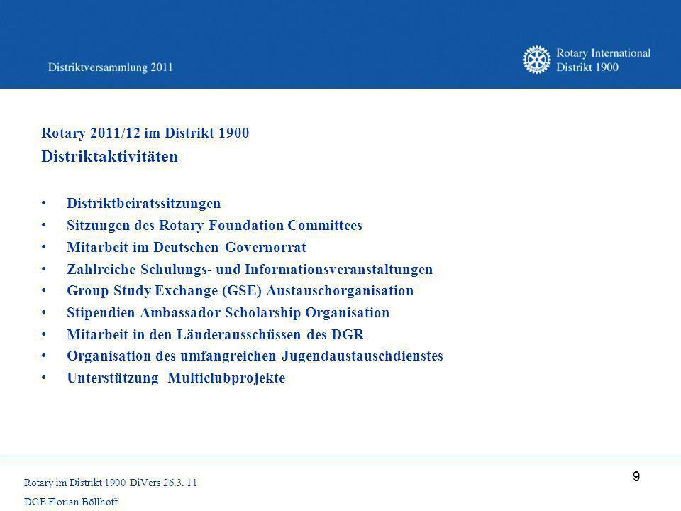 Distriktaktivitäten Rotary 2011/12 im Distrikt 1900