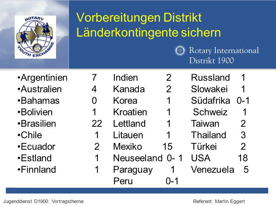 Vorbereitungen Distrikt Länderkontingente sichern