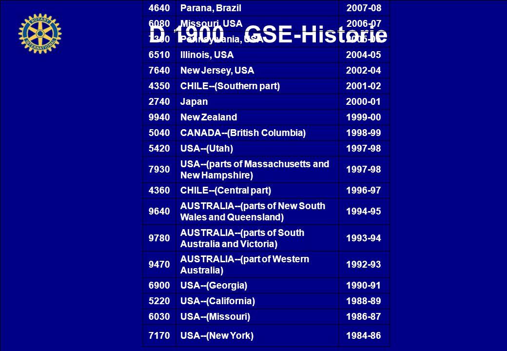 D 1900 GSE-Historie 4640 Parana, Brazil 2007-08 6080 Missouri, USA