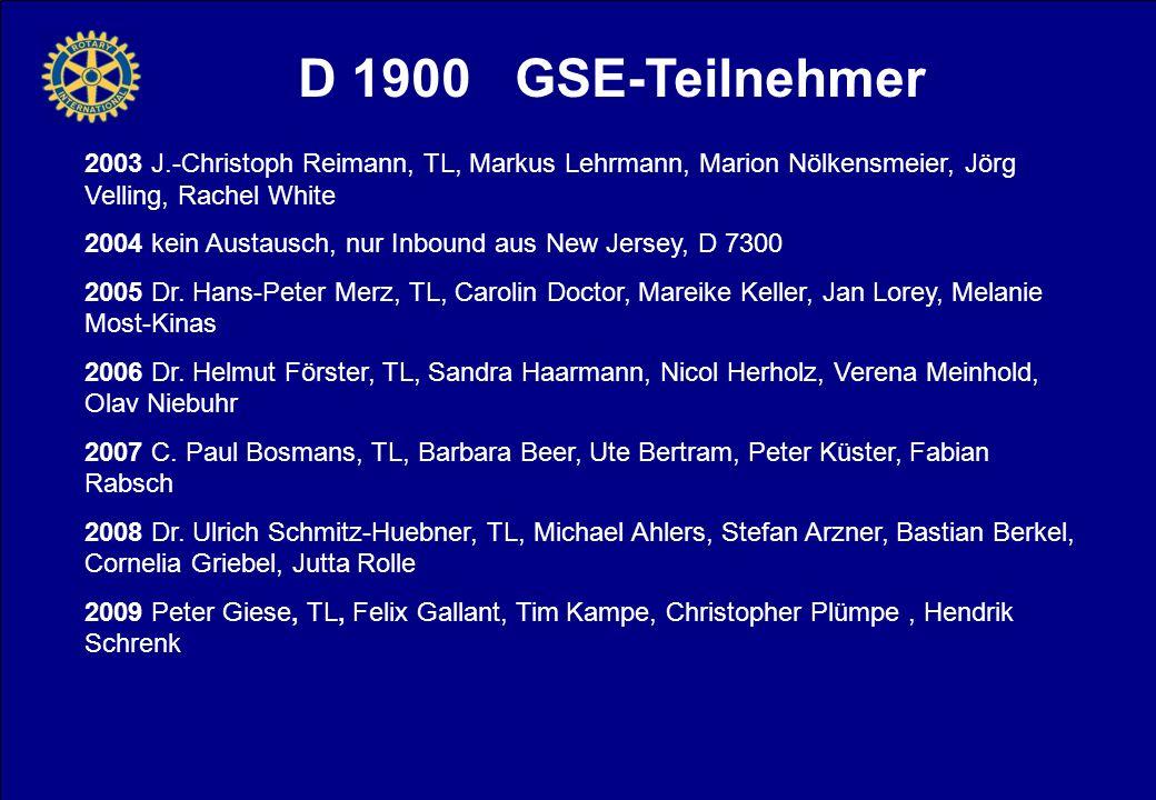 D 1900 GSE-Teilnehmer 2003 J.-Christoph Reimann, TL, Markus Lehrmann, Marion Nölkensmeier, Jörg Velling, Rachel White.