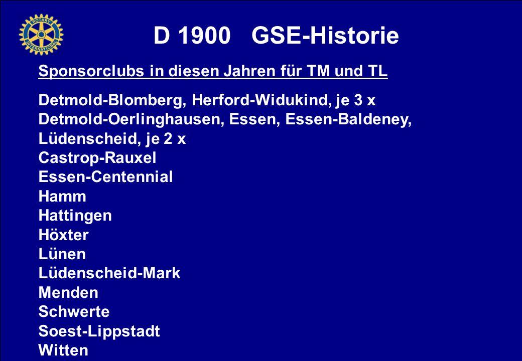 D 1900 GSE-Historie Sponsorclubs in diesen Jahren für TM und TL
