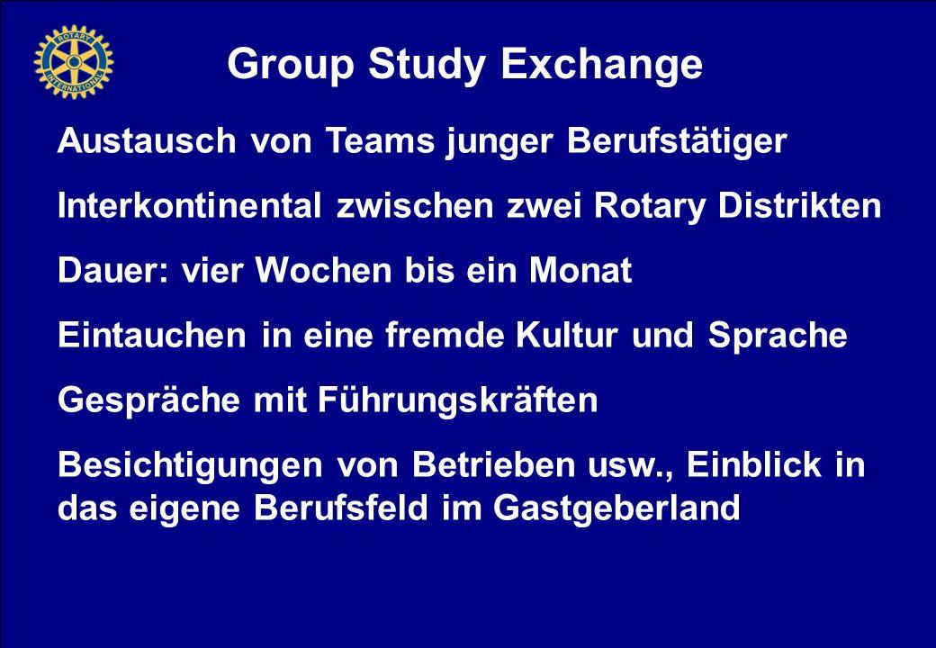 Group Study Exchange Austausch von Teams junger Berufstätiger