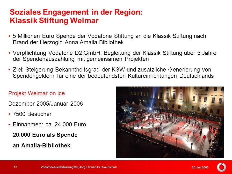 Soziales Engagement in der Region: Klassik Stiftung Weimar