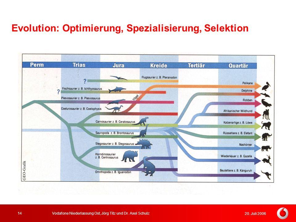 Evolution: Optimierung, Spezialisierung, Selektion