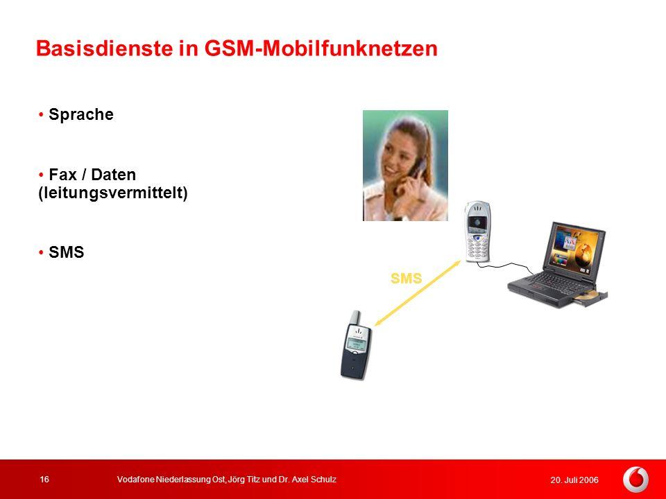 Basisdienste in GSM-Mobilfunknetzen