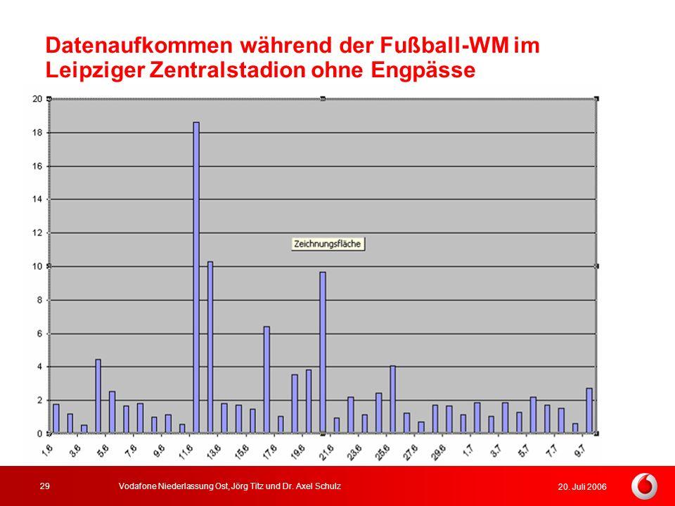 Datenaufkommen während der Fußball-WM im Leipziger Zentralstadion ohne Engpässe