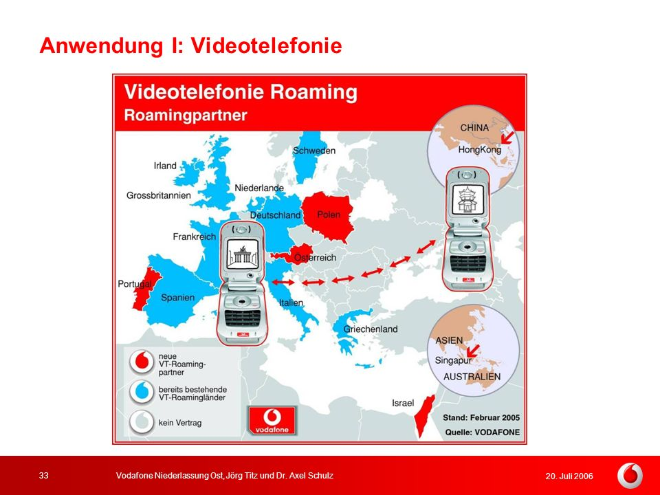 Anwendung I: Videotelefonie