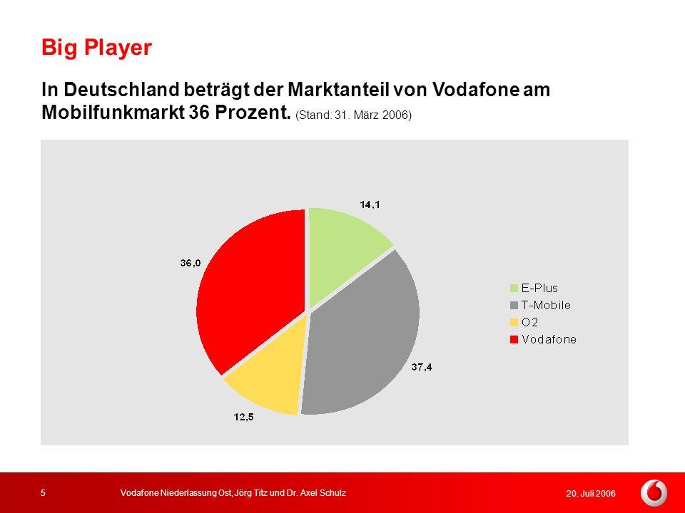 Big Player In Deutschland beträgt der Marktanteil von Vodafone am Mobilfunkmarkt 36 Prozent. (Stand: 31. März 2006)