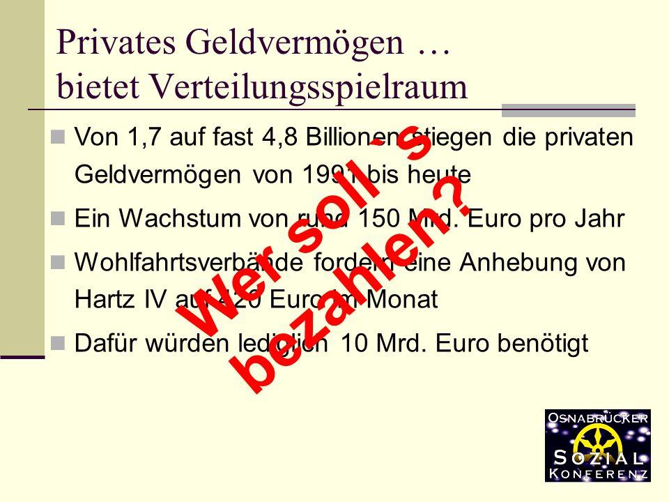 Privates Geldvermögen … bietet Verteilungsspielraum