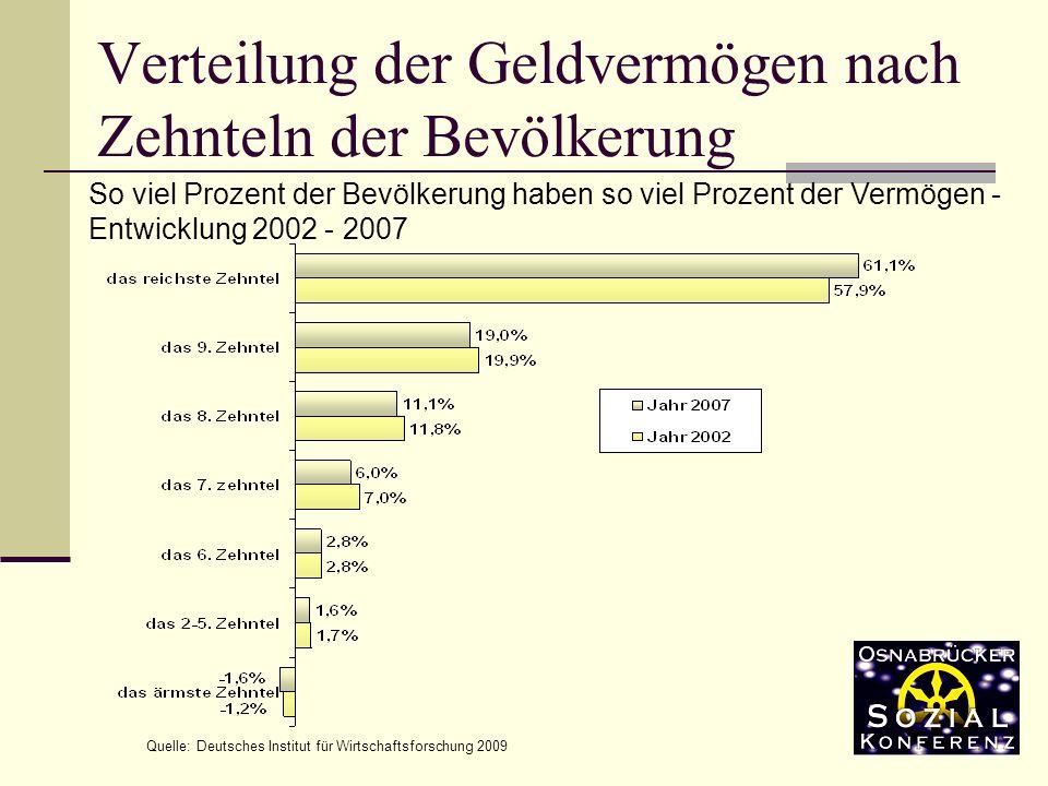Verteilung der Geldvermögen nach Zehnteln der Bevölkerung