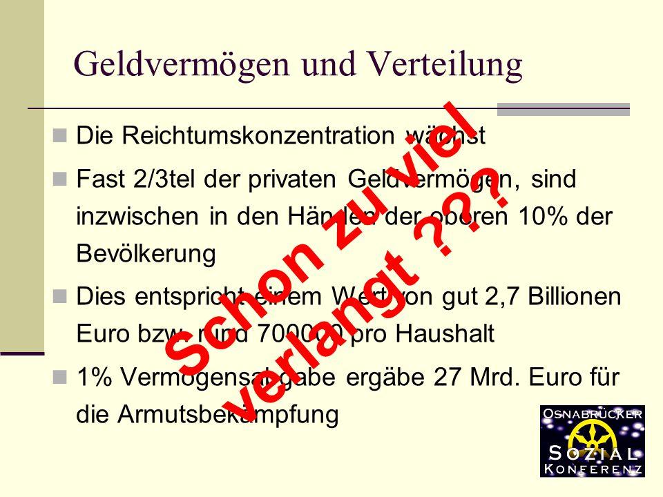 Geldvermögen und Verteilung