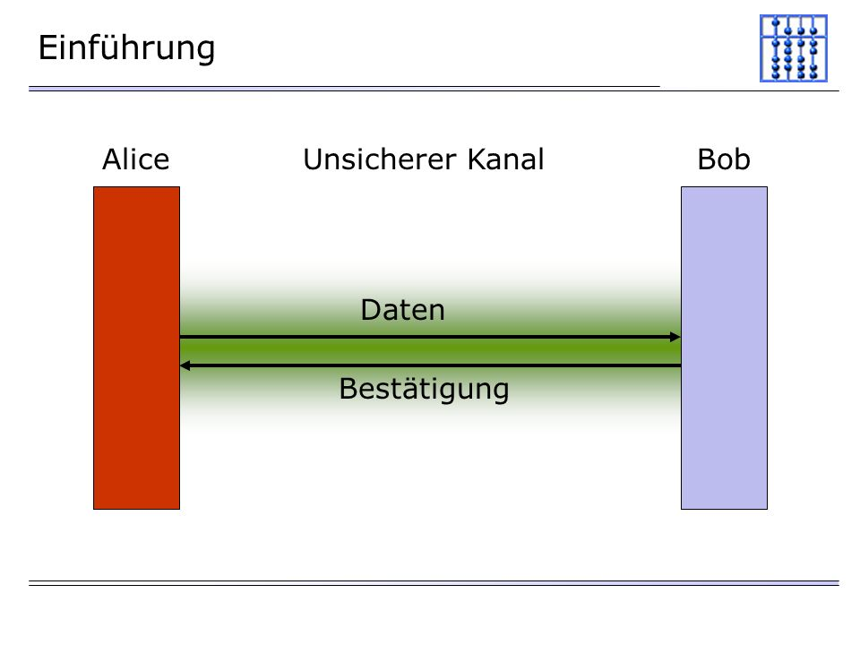Einführung Alice Unsicherer Kanal Bob Daten Bestätigung