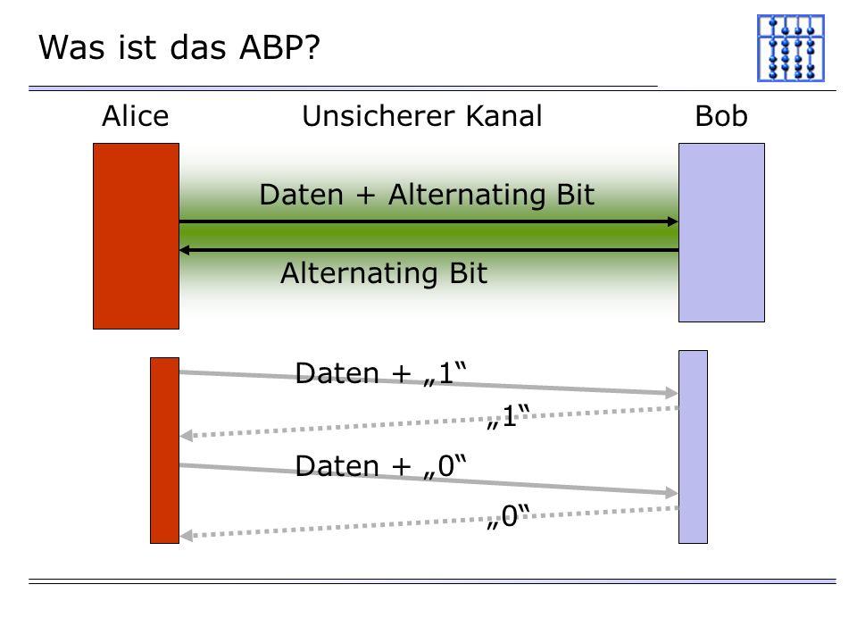 Was ist das ABP Alice Unsicherer Kanal Bob Daten + Alternating Bit