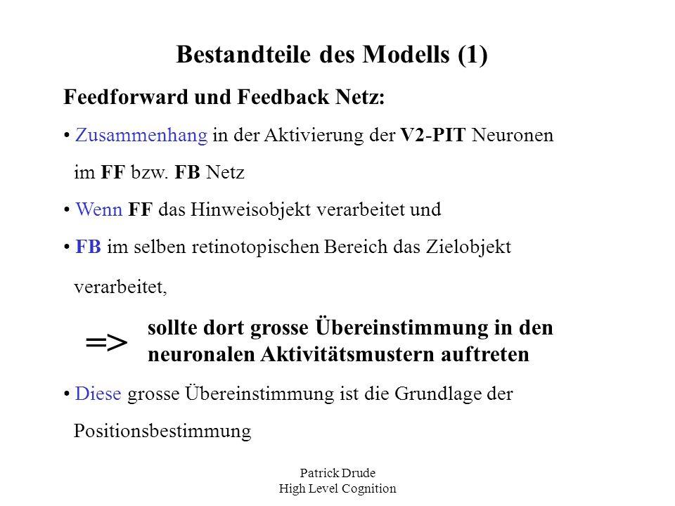 Bestandteile des Modells (1)