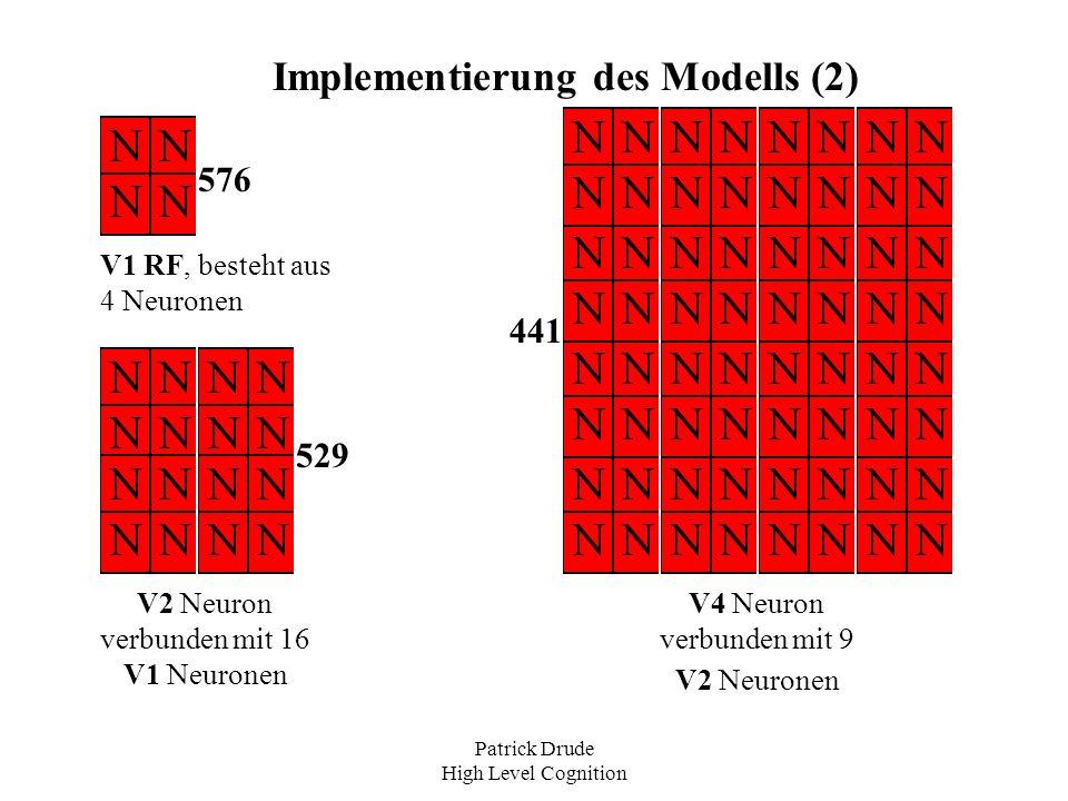 Implementierung des Modells (2)