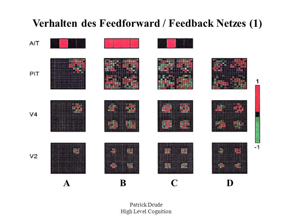 Verhalten des Feedforward / Feedback Netzes (1)