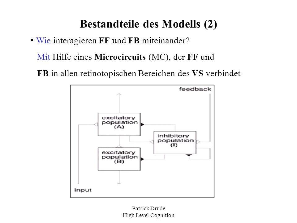 Bestandteile des Modells (2)