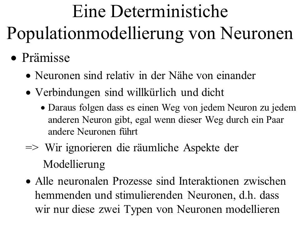 Eine Deterministiche Populationmodellierung von Neuronen