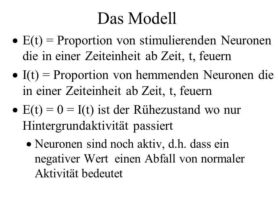 Das Modell E(t) = Proportion von stimulierenden Neuronen die in einer Zeiteinheit ab Zeit, t, feuern.
