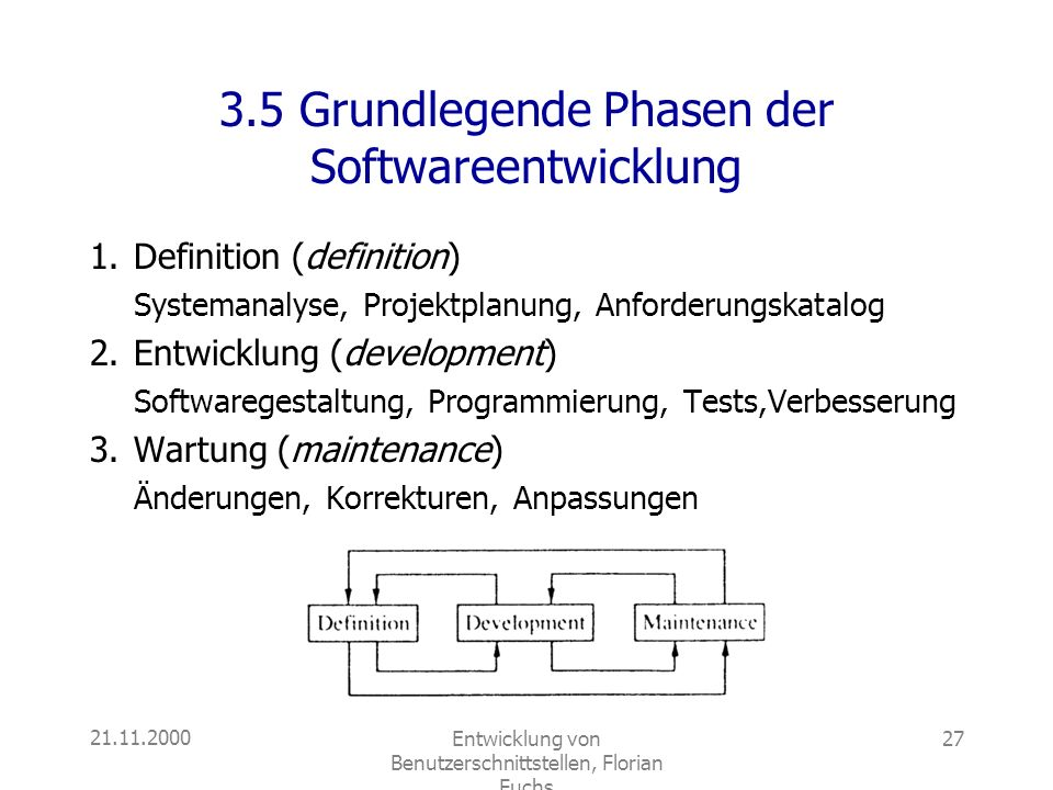 3.5 Grundlegende Phasen der Softwareentwicklung