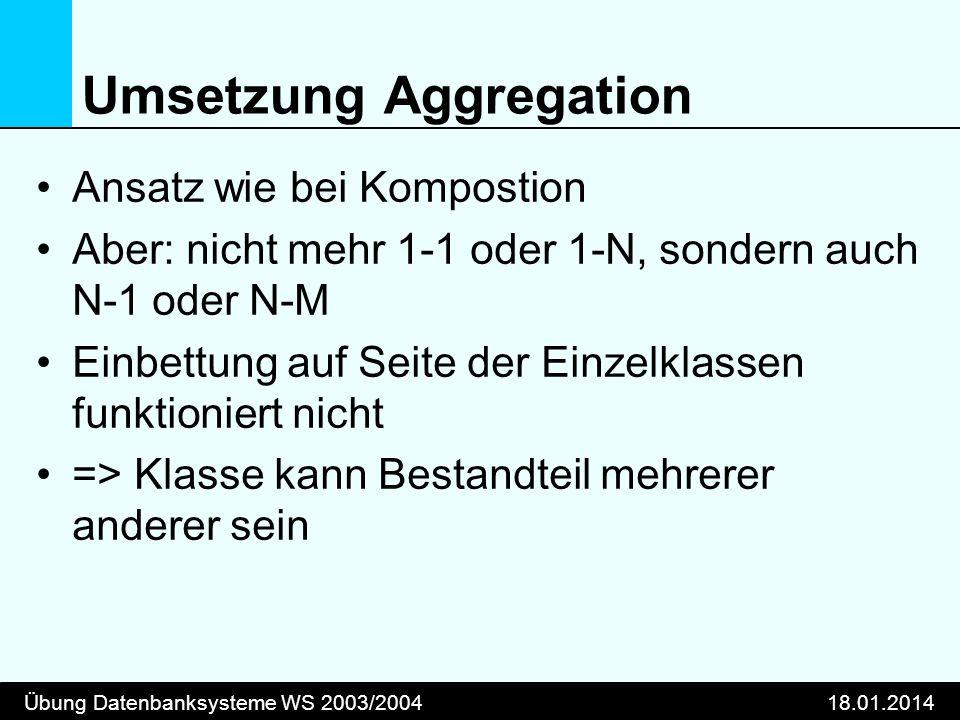 Umsetzung Aggregation