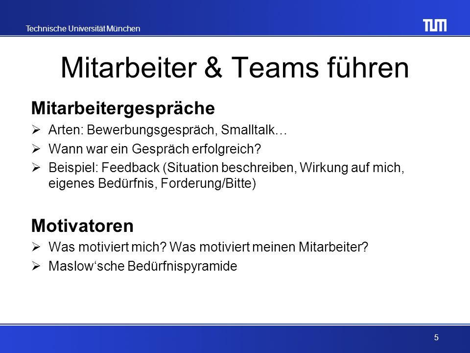 Mitarbeiter & Teams führen