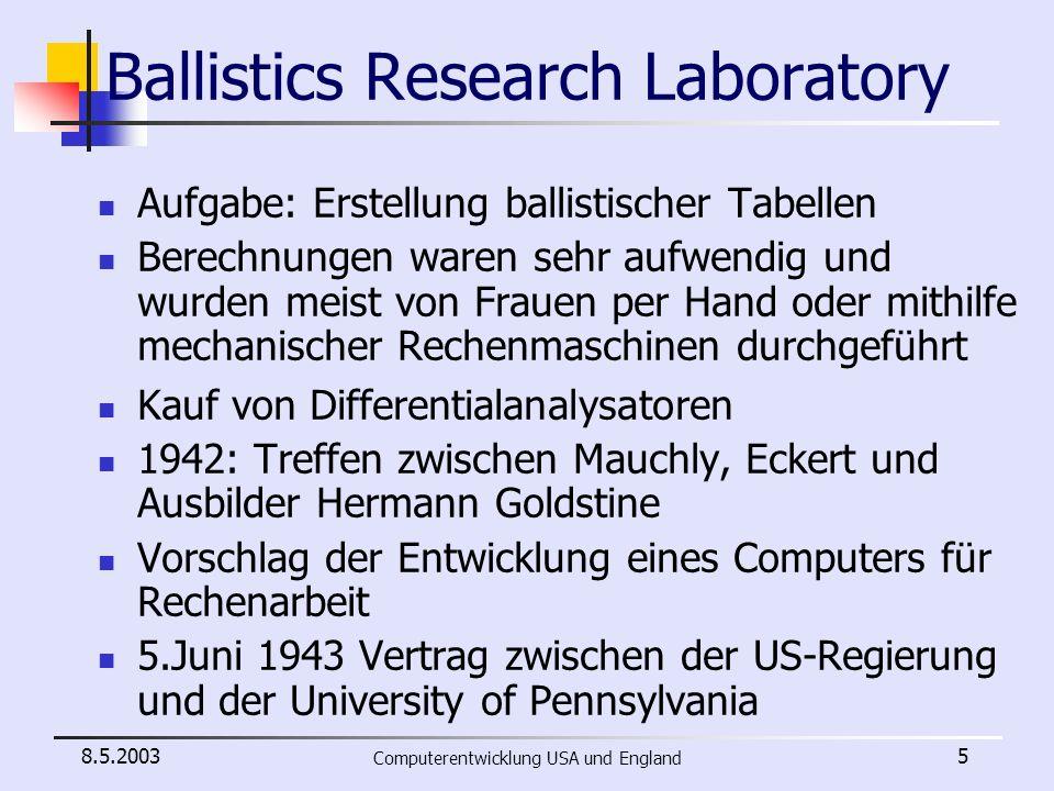 Ballistics Research Laboratory