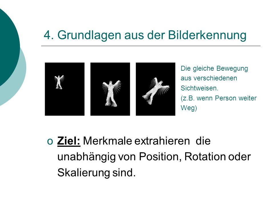4. Grundlagen aus der Bilderkennung