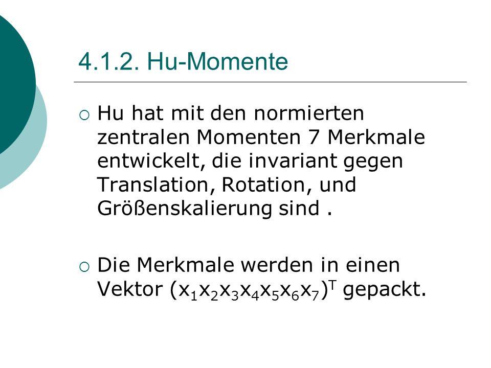 4.1.2. Hu-Momente