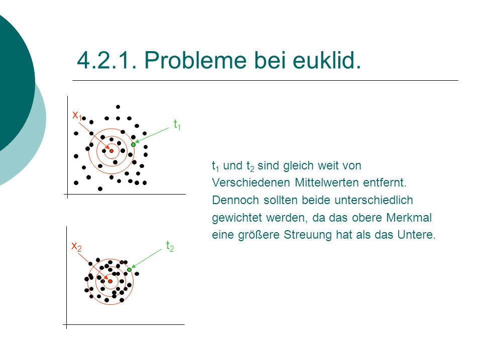 4.2.1. Probleme bei euklid. x1 t1 t1 und t2 sind gleich weit von