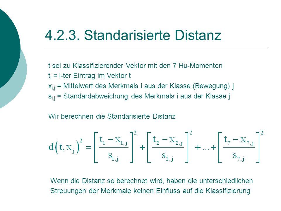 4.2.3. Standarisierte Distanz