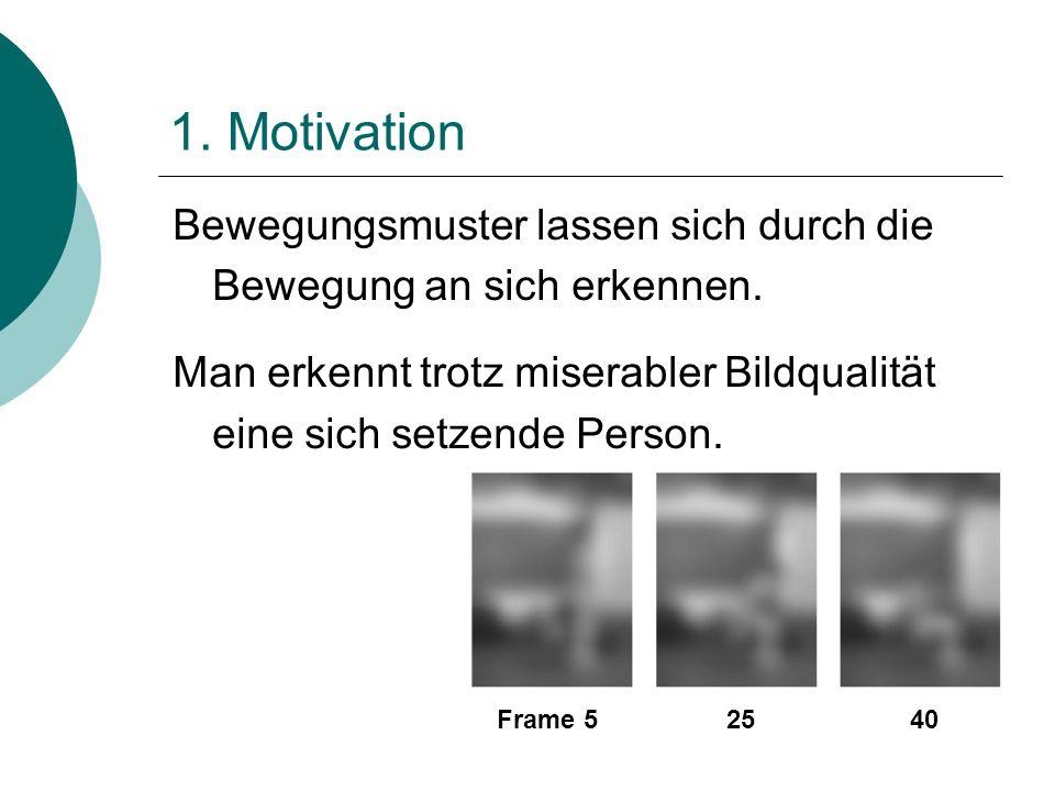 1. MotivationBewegungsmuster lassen sich durch die Bewegung an sich erkennen. Man erkennt trotz miserabler Bildqualität eine sich setzende Person.