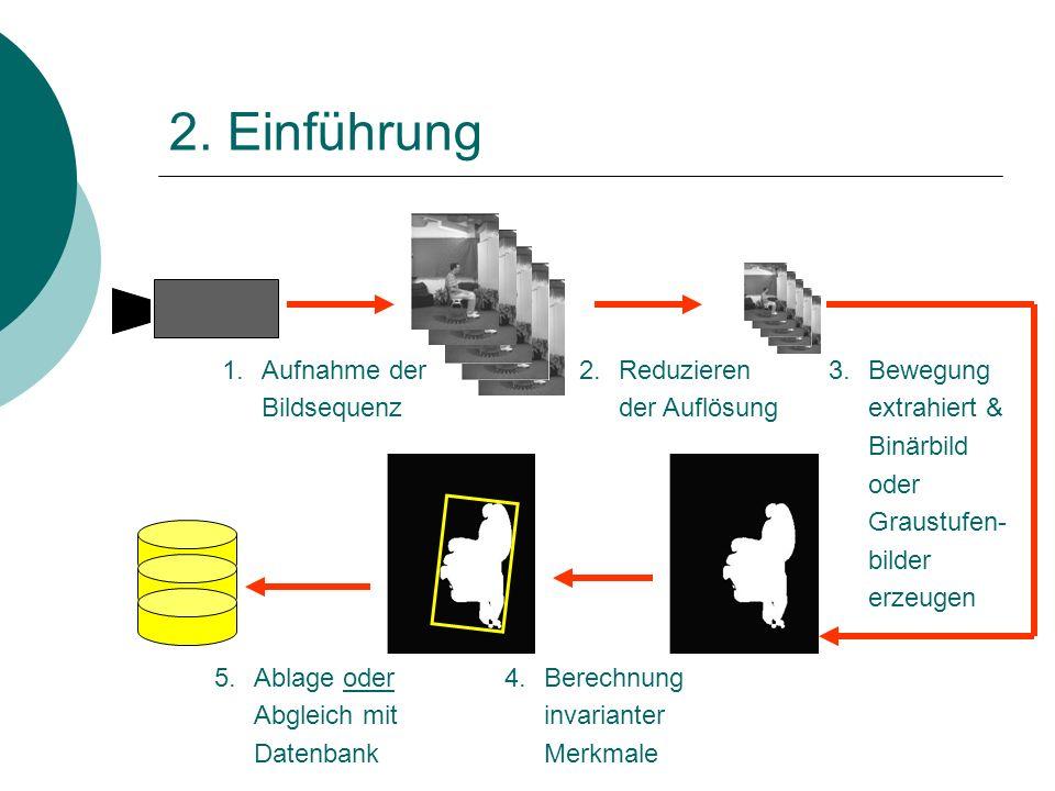 2. Einführung Aufnahme der Bildsequenz Reduzieren der Auflösung
