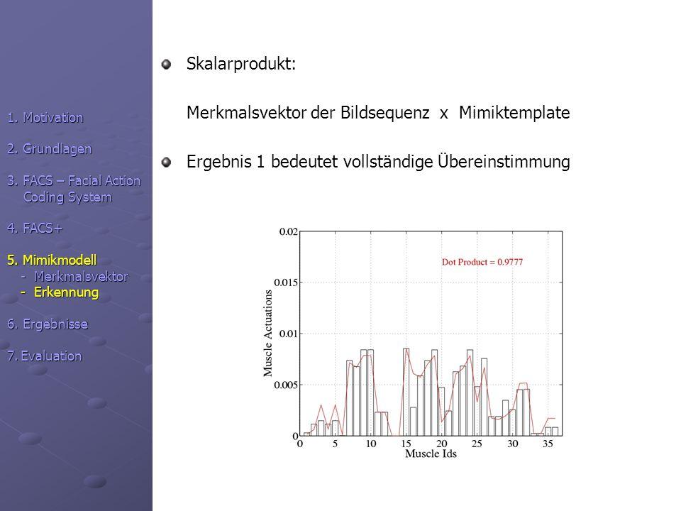 Skalarprodukt: Merkmalsvektor der Bildsequenz x Mimiktemplate. Ergebnis 1 bedeutet vollständige Übereinstimmung.