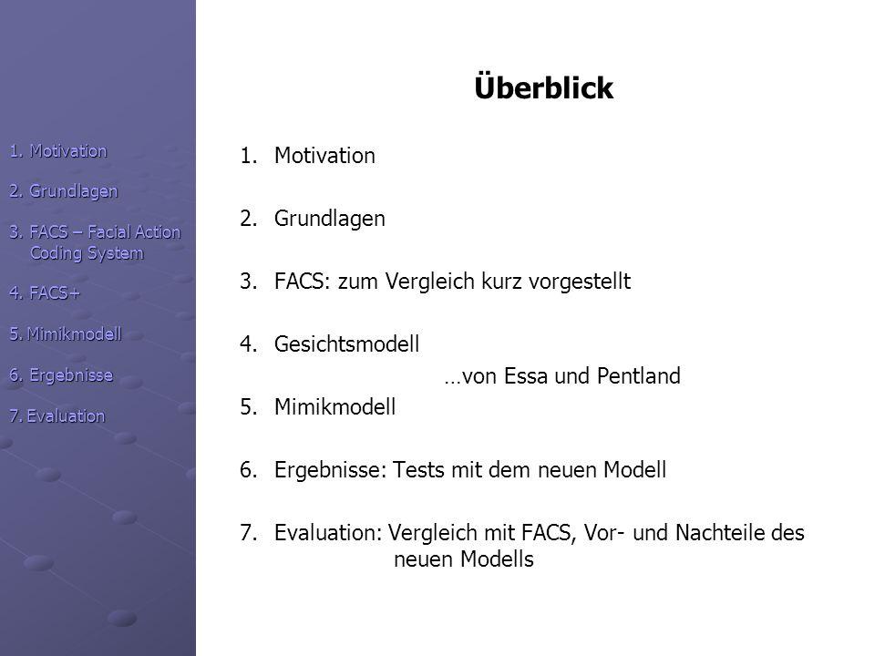 Überblick 1. Motivation. 2. Grundlagen. 3. FACS: zum Vergleich kurz vorgestellt. 4. Gesichtsmodell.