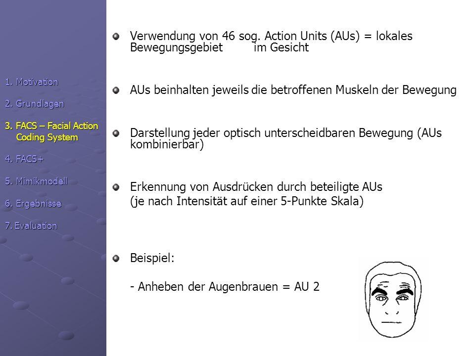 Verwendung von 46 sog. Action Units (AUs) = lokales. Bewegungsgebiet
