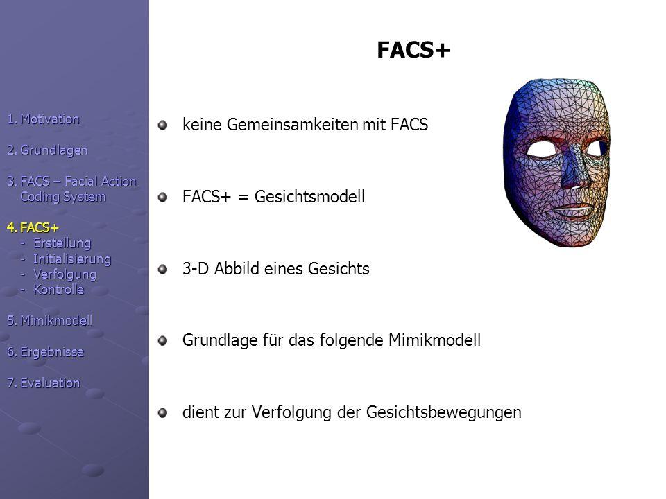 FACS+ keine Gemeinsamkeiten mit FACS FACS+ = Gesichtsmodell