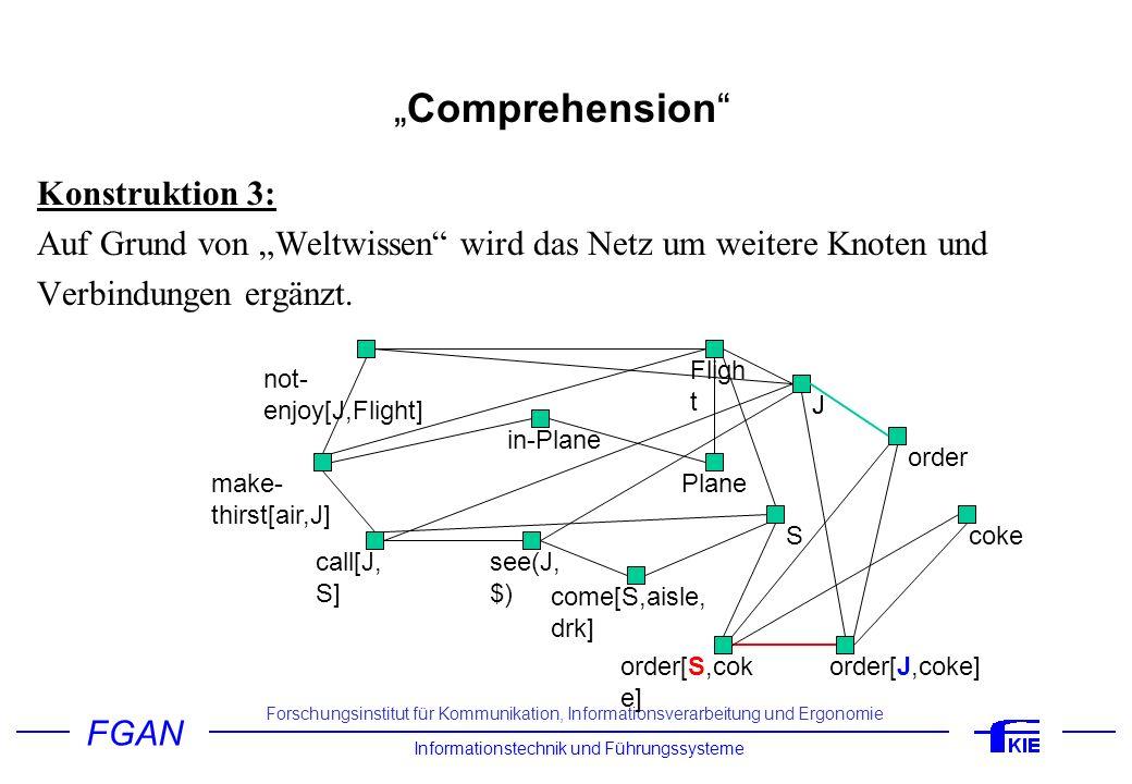 """""""Comprehension Konstruktion 3:"""