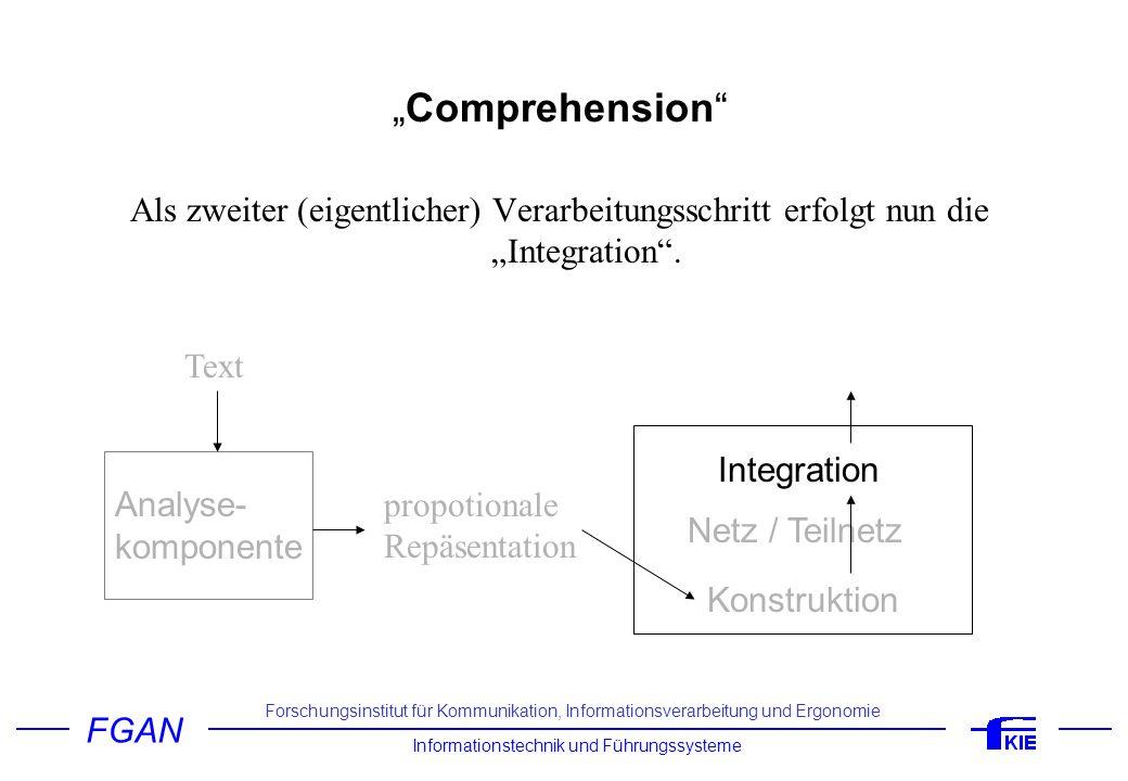 """""""Comprehension Als zweiter (eigentlicher) Verarbeitungsschritt erfolgt nun die """"Integration . Text."""