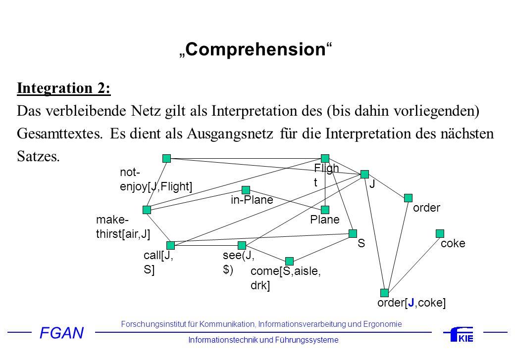 """""""Comprehension Integration 2:"""