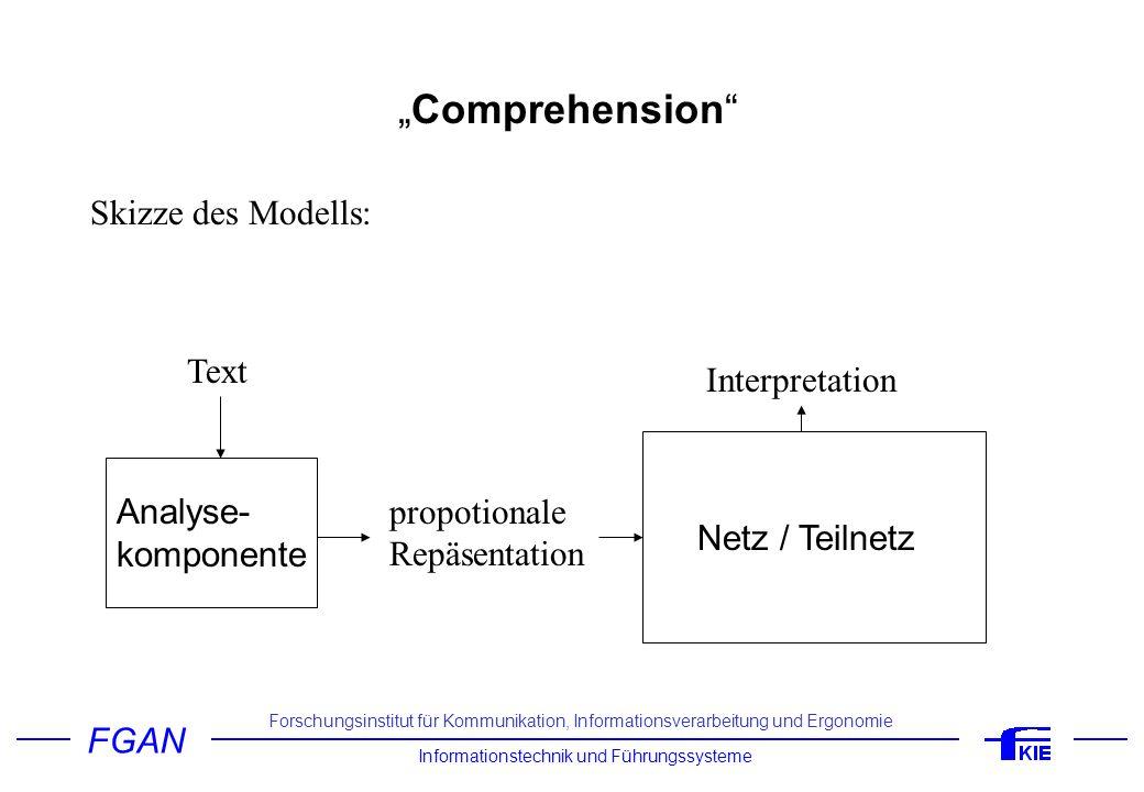 """Comprehension Skizze des Modells: Text Interpretation Analyse-"