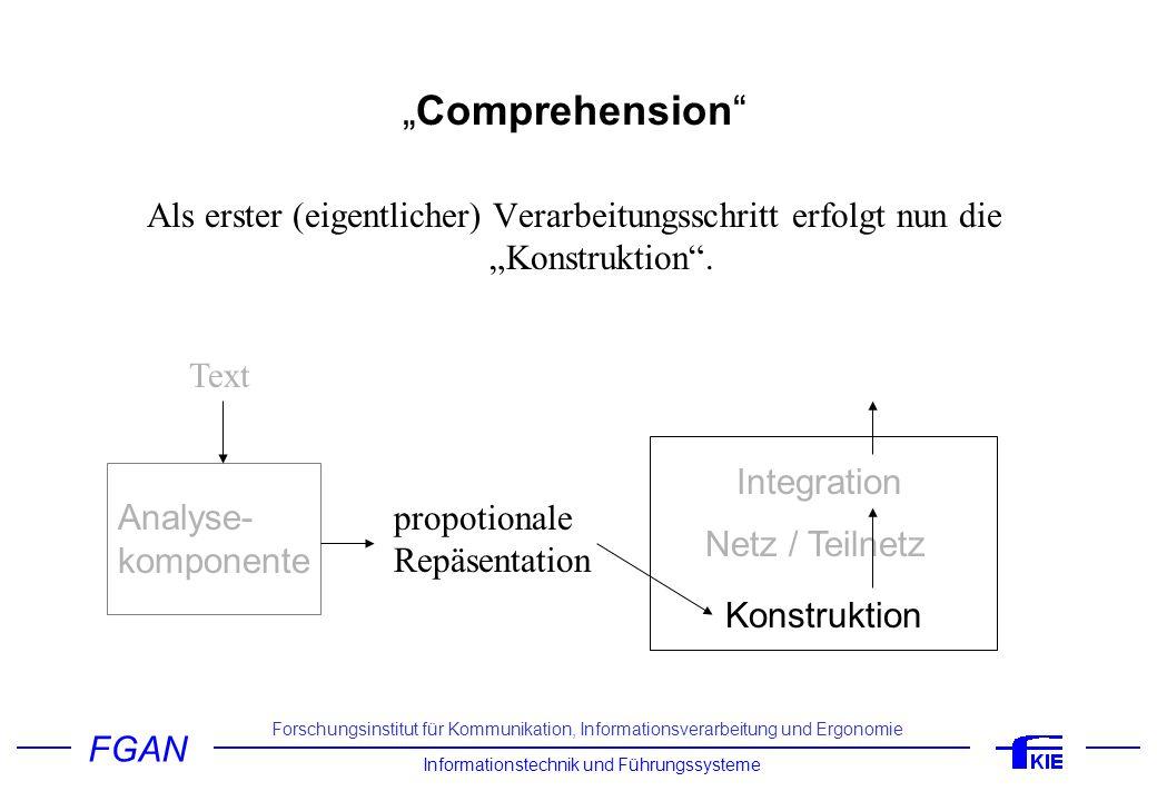 """""""Comprehension Als erster (eigentlicher) Verarbeitungsschritt erfolgt nun die """"Konstruktion . Text."""