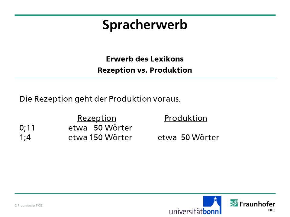Erwerb des Lexikons Rezeption vs. Produktion
