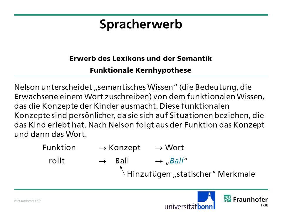 Erwerb des Lexikons und der Semantik Funktionale Kernhypothese