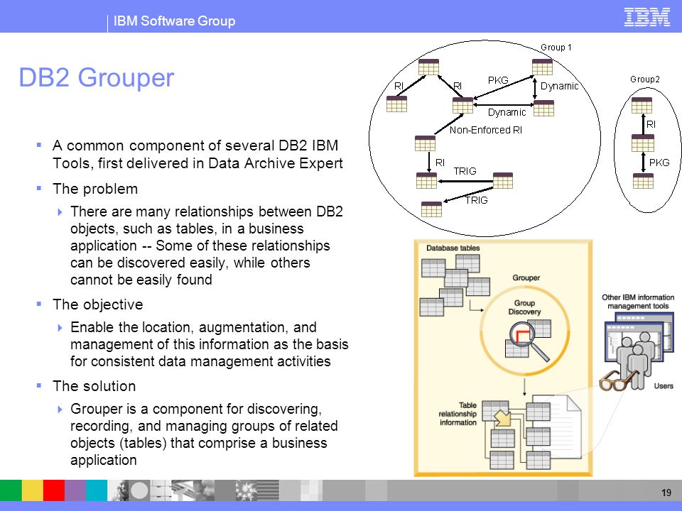 DB2 Grouper A common component of several DB2 IBM Tools, first delivered in Data Archive Expert. The problem.