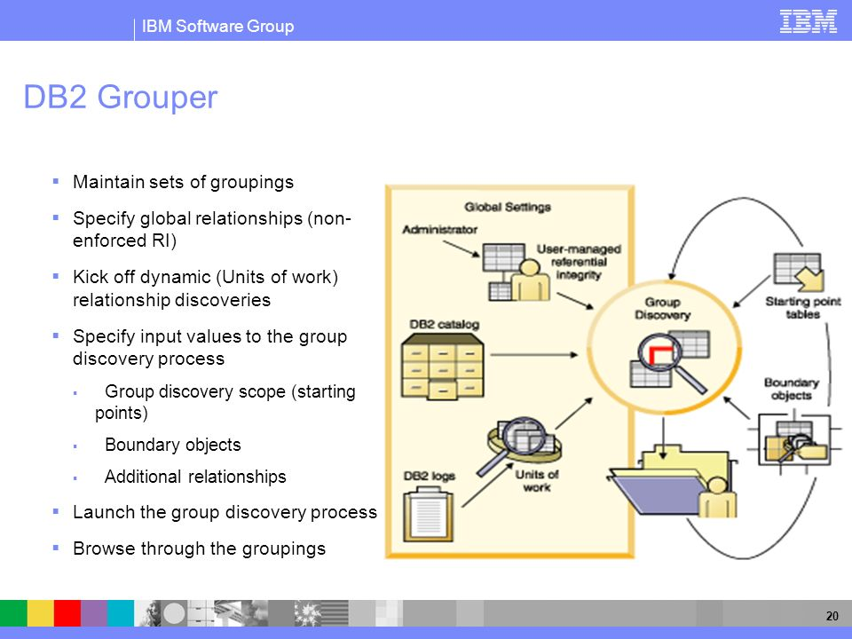 DB2 Grouper Maintain sets of groupings